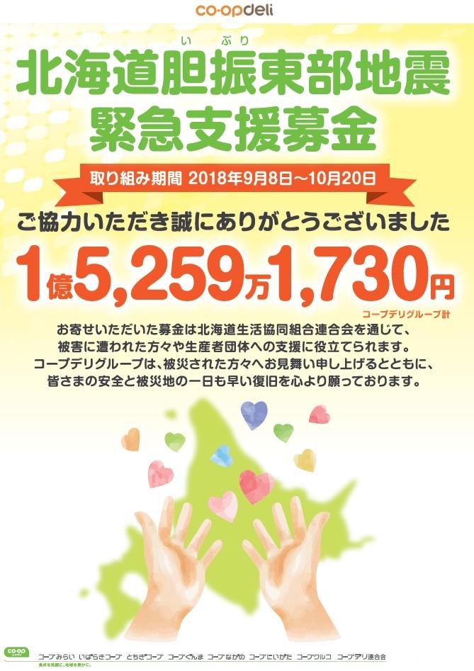 「北海道胆振東部地震緊急支援募金」にご協力いただきありがとうございました
