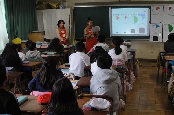 東京都内の小学校へ「食」をテーマとした出前授業を実施しました(11・12月)